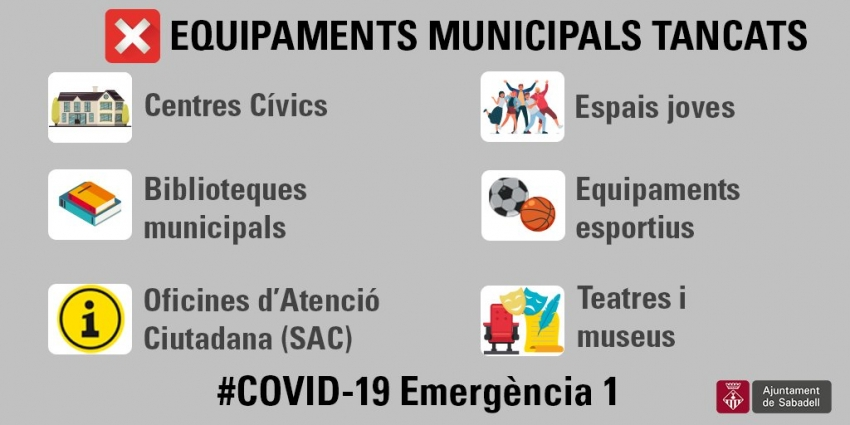 Mesures restrictives contra el Coronavirus a Sabadell